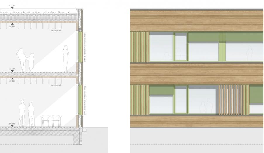 Fassadenschnitt- / Ansicht